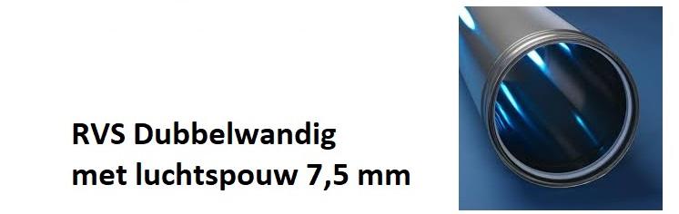 Dubbelwandig RVS luchtspouw