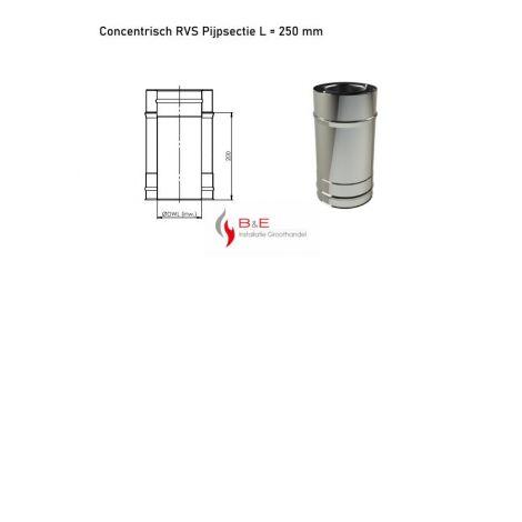 Concentrisch RVS Ø 130/200 mm Pijpsectie L = 250 mm